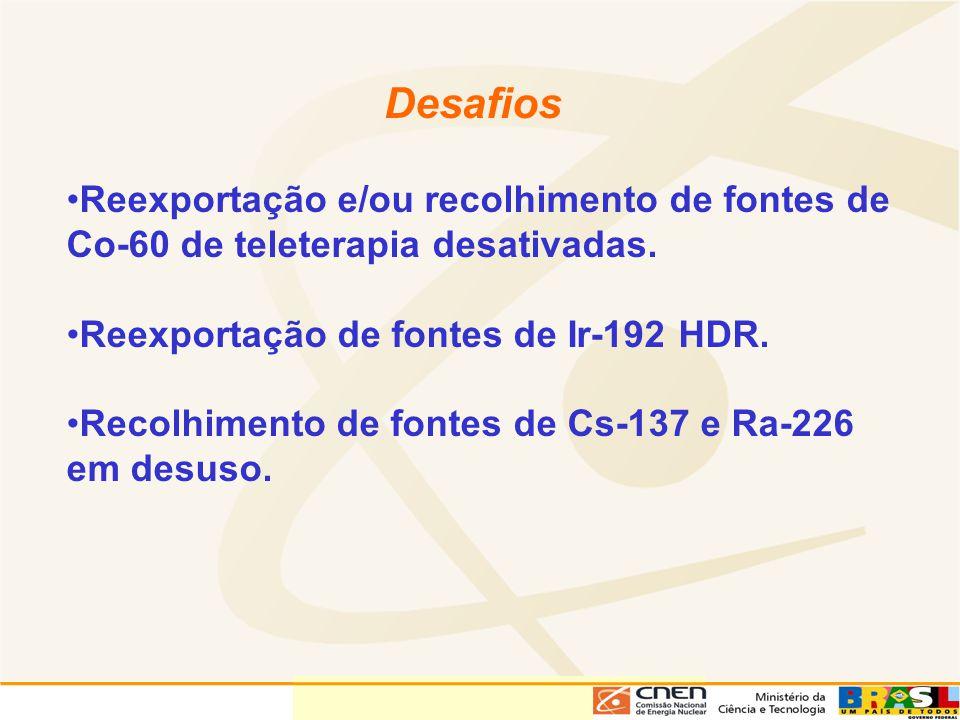 Desafios Reexportação e/ou recolhimento de fontes de Co-60 de teleterapia desativadas. Reexportação de fontes de Ir-192 HDR.