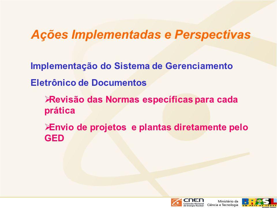 Ações Implementadas e Perspectivas