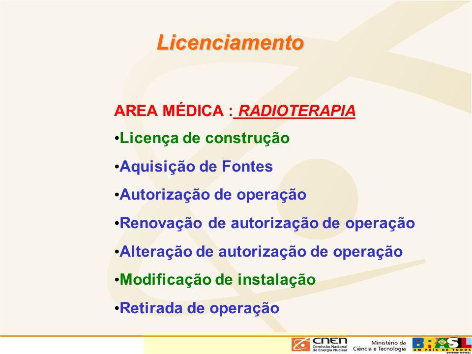 Licenciamento AREA MÉDICA : RADIOTERAPIA Licença de construção