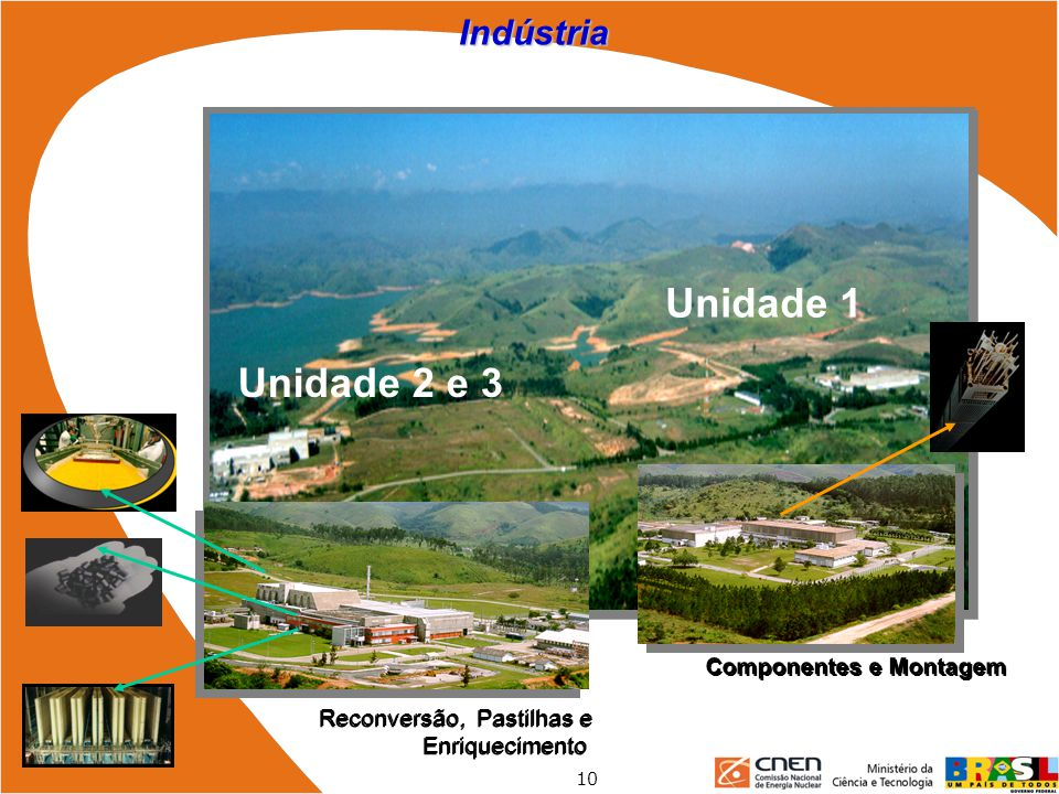 Unidade 1 Unidade 2 e 3 Indústria Componentes e Montagem