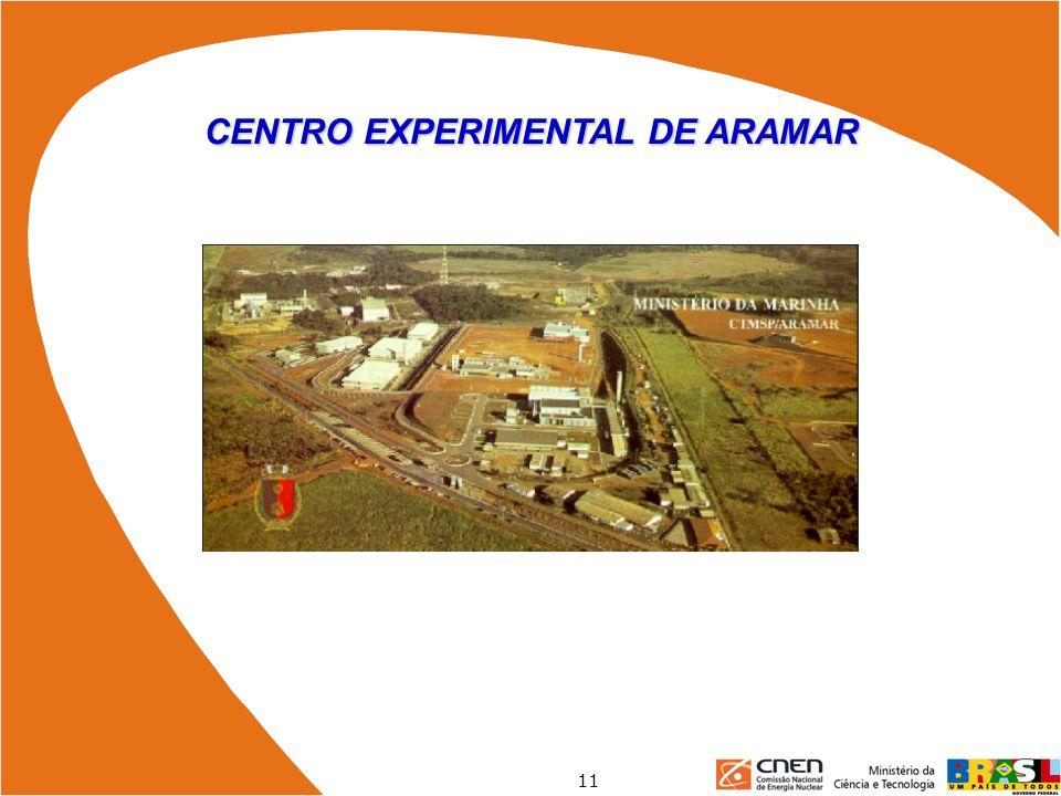 CENTRO EXPERIMENTAL DE ARAMAR