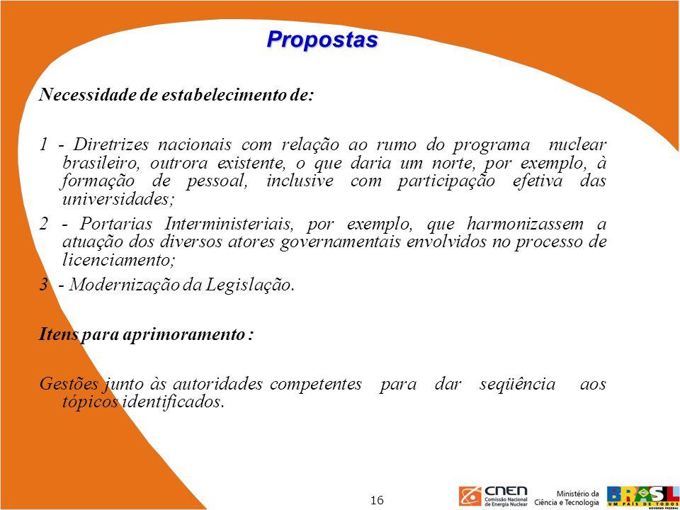Propostas Necessidade de estabelecimento de: