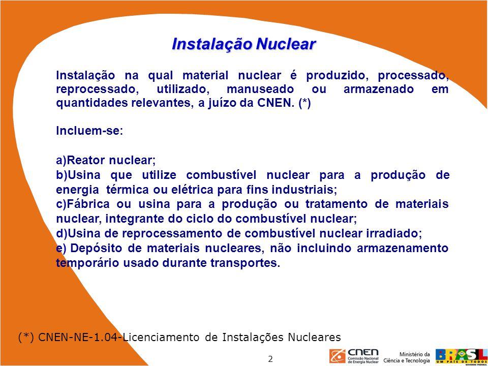 (*) CNEN-NE-1.04-Licenciamento de Instalações Nucleares