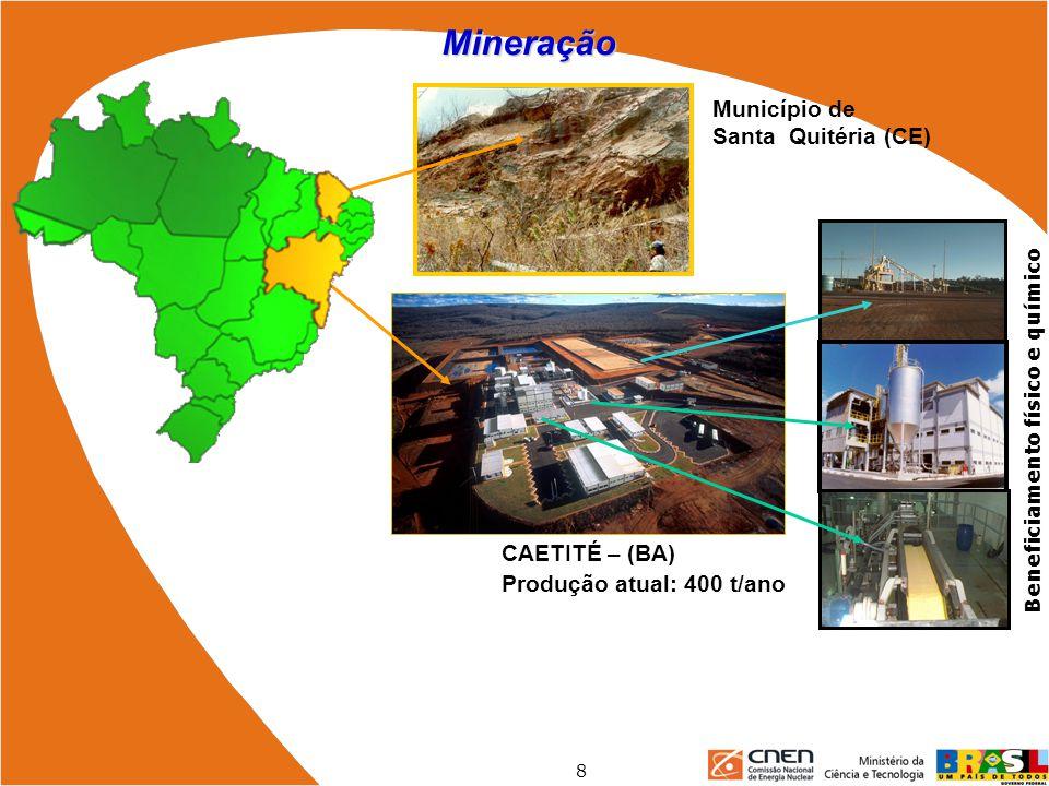 Mineração Município de Santa Quitéria (CE) CAETITÉ – (BA)