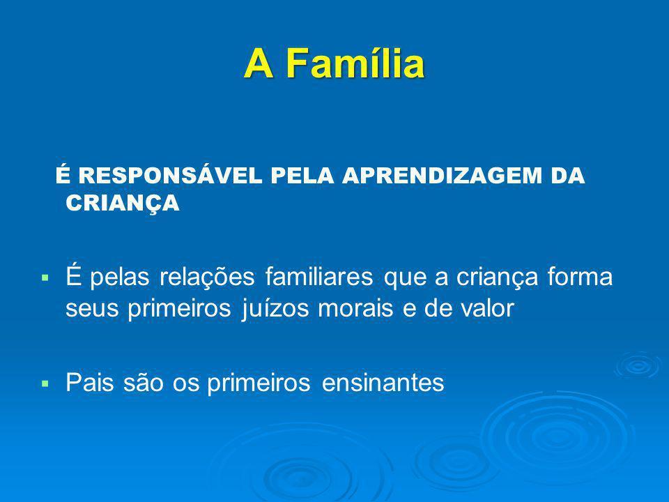 A Família É RESPONSÁVEL PELA APRENDIZAGEM DA CRIANÇA