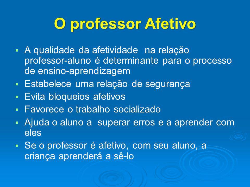 O professor Afetivo A qualidade da afetividade na relação professor-aluno é determinante para o processo de ensino-aprendizagem.