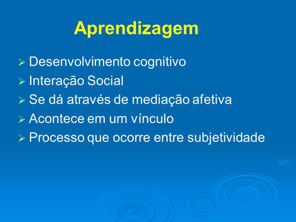 Aprendizagem Desenvolvimento cognitivo Interação Social