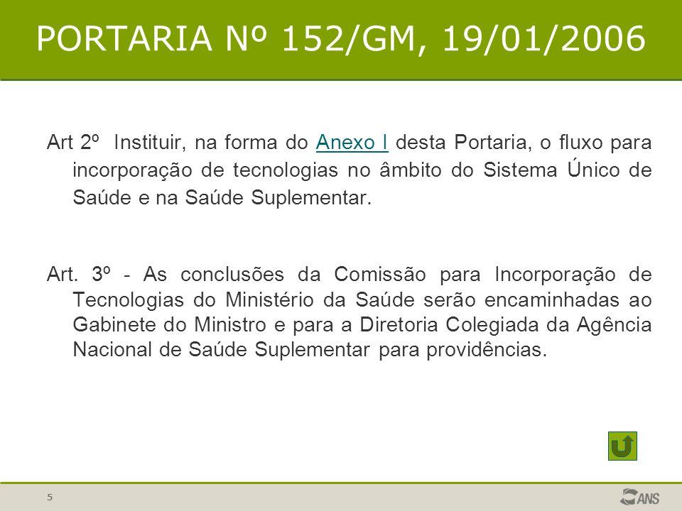 PORTARIA Nº 152/GM, 19/01/2006