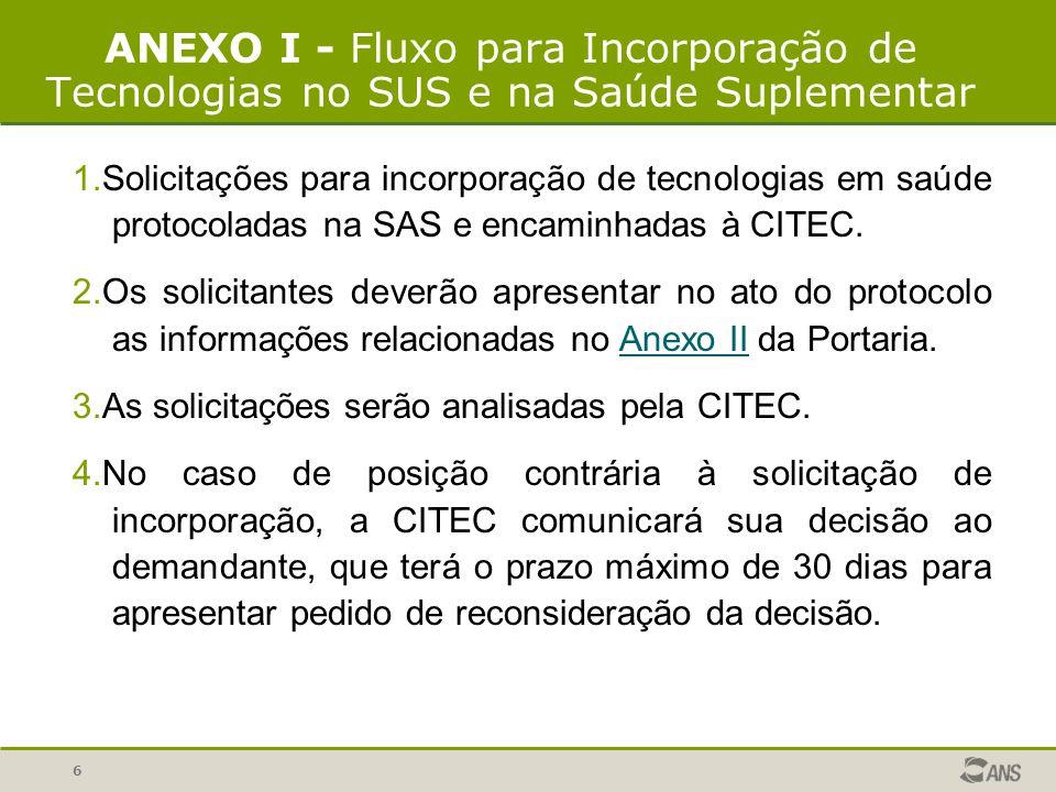 ANEXO I - Fluxo para Incorporação de Tecnologias no SUS e na Saúde Suplementar