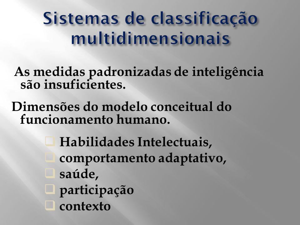 Sistemas de classificação multidimensionais