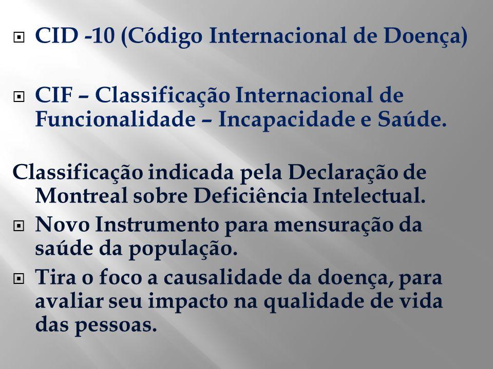 CID -10 (Código Internacional de Doença)