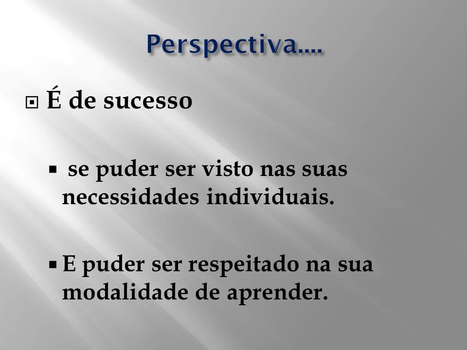Perspectiva.... É de sucesso