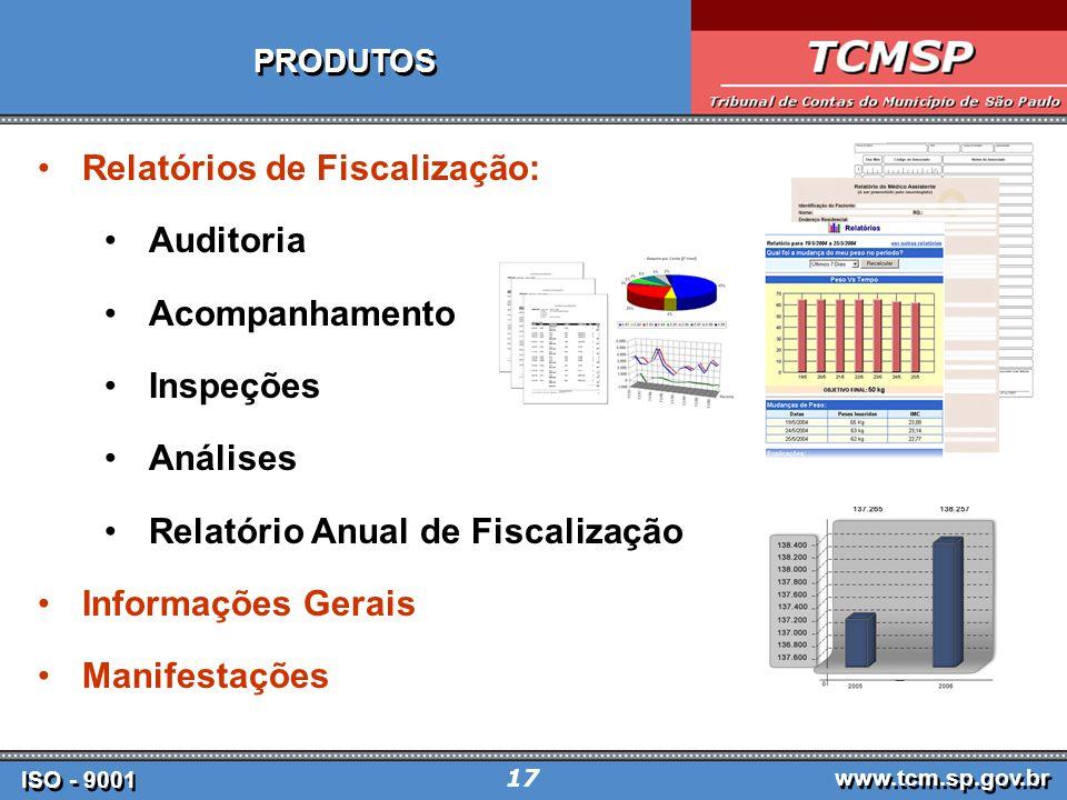 Relatórios de Fiscalização: Auditoria Acompanhamento Inspeções