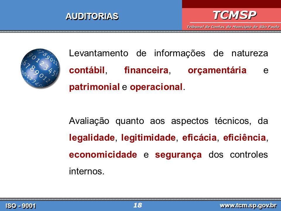 AUDITORIAS Levantamento de informações de natureza contábil, financeira, orçamentária e patrimonial e operacional.