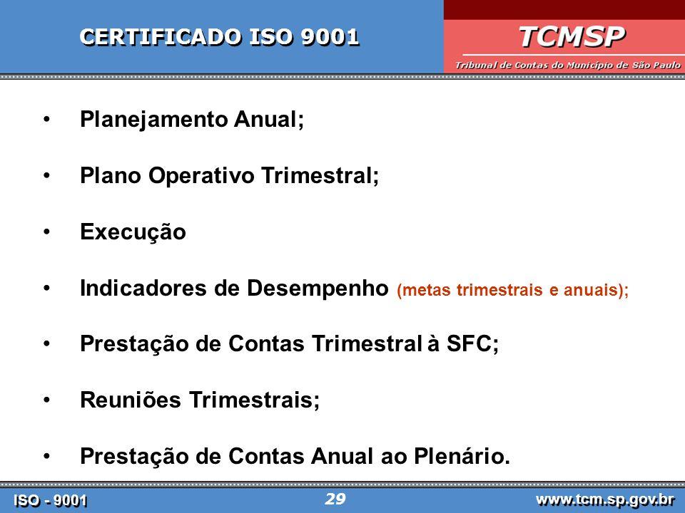 Plano Operativo Trimestral; Execução