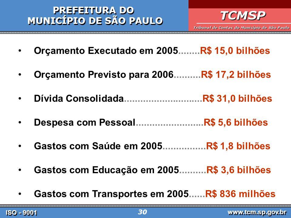 Orçamento Executado em 2005........R$ 15,0 bilhões