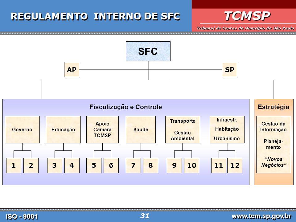 REGULAMENTO INTERNO DE SFC Fiscalização e Controle