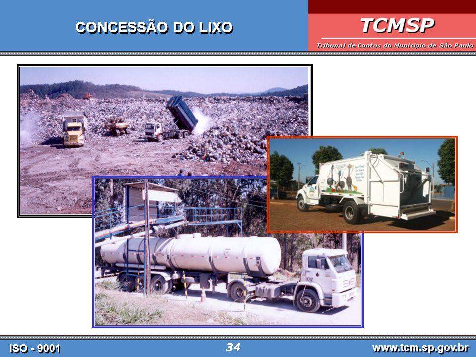 CONCESSÃO DO LIXO