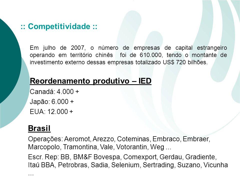 Reordenamento produtivo – IED
