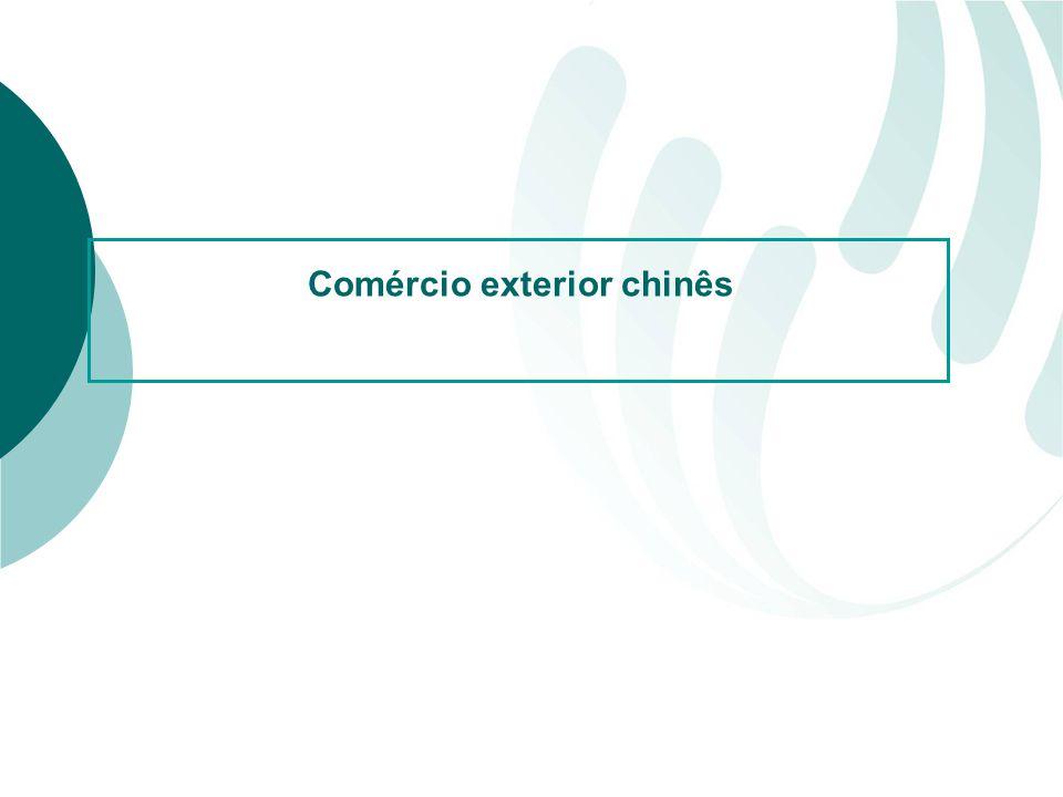Comércio exterior chinês