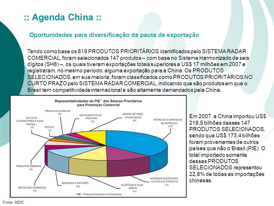 Oportunidades para diversificação da pauta de exportação