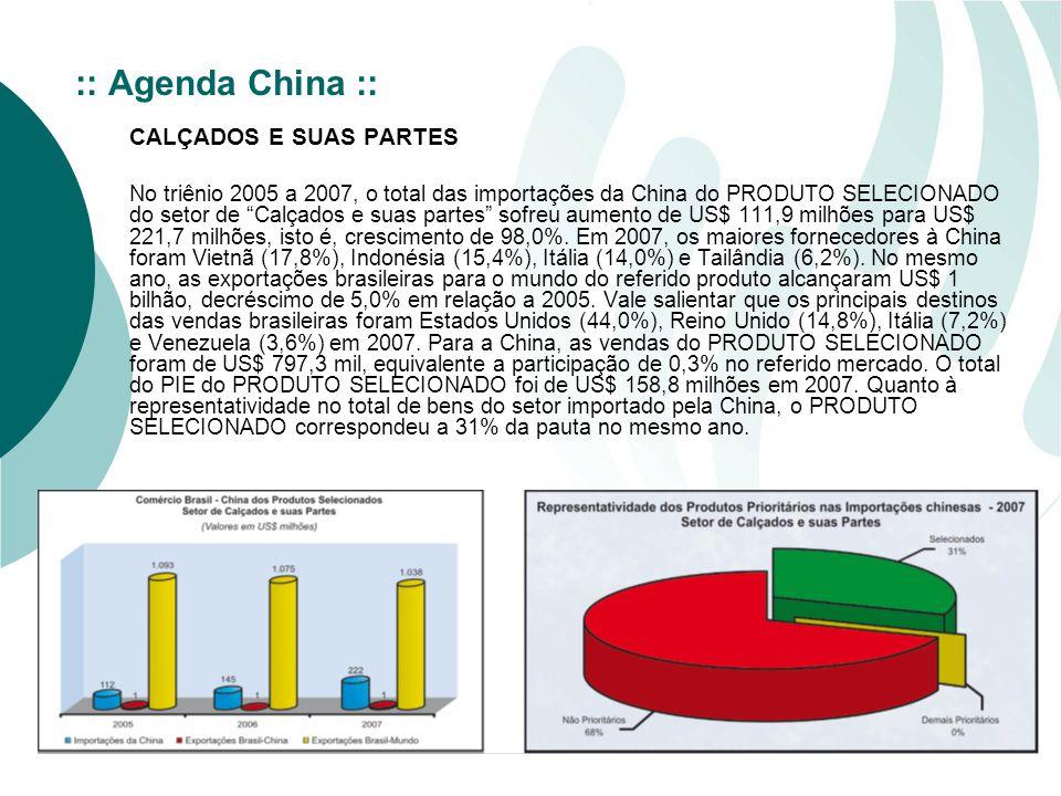 :: Agenda China :: CALÇADOS E SUAS PARTES.