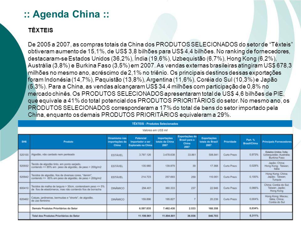 :: Agenda China ::