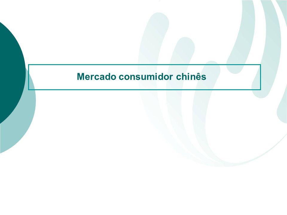 Mercado consumidor chinês