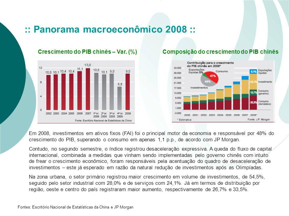 :: Panorama macroeconômico 2008 ::