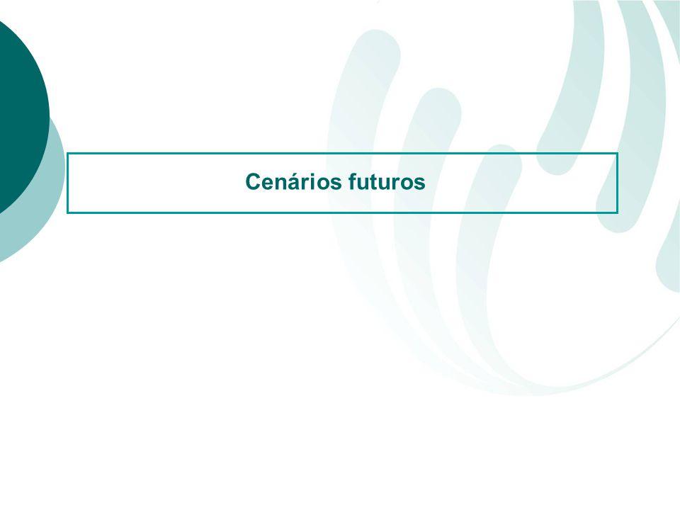 Cenários futuros