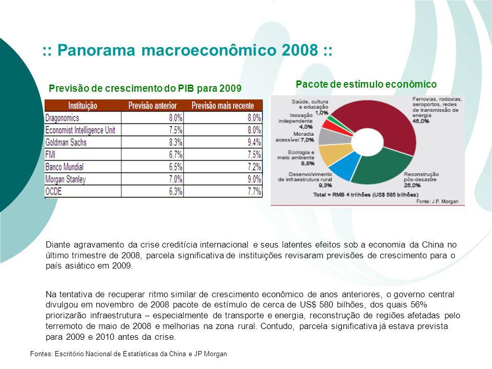 Pacote de estímulo econômico Previsão de crescimento do PIB para 2009