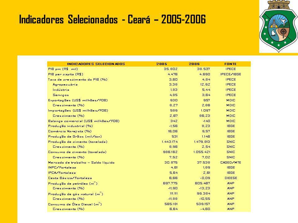 Indicadores Selecionados - Ceará – 2005-2006