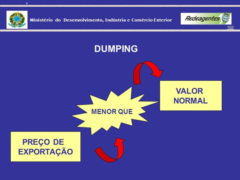 DUMPING VALOR NORMAL PREÇO DE EXPORTAÇÃO MENOR QUE