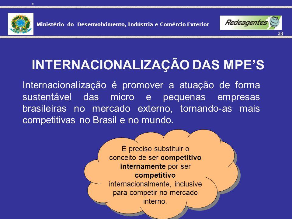 INTERNACIONALIZAÇÃO DAS MPE'S