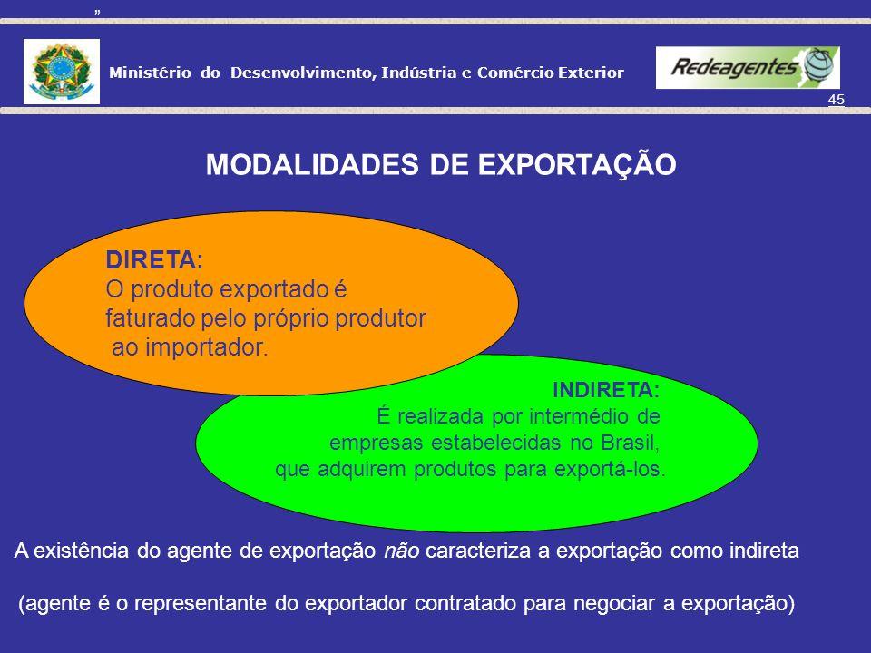 MODALIDADES DE EXPORTAÇÃO