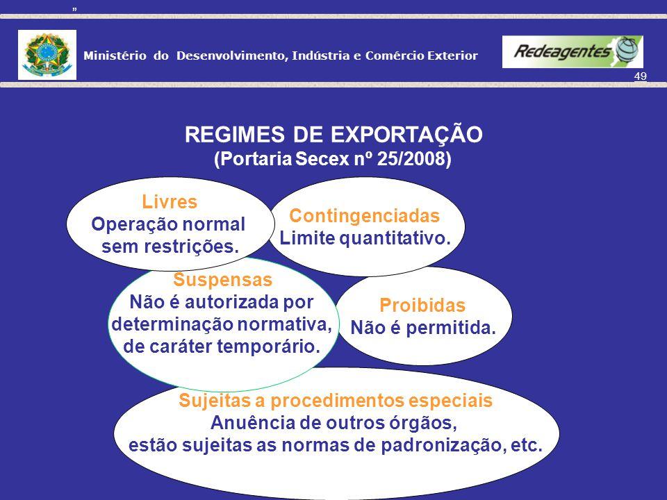 REGIMES DE EXPORTAÇÃO (Portaria Secex nº 25/2008) Livres