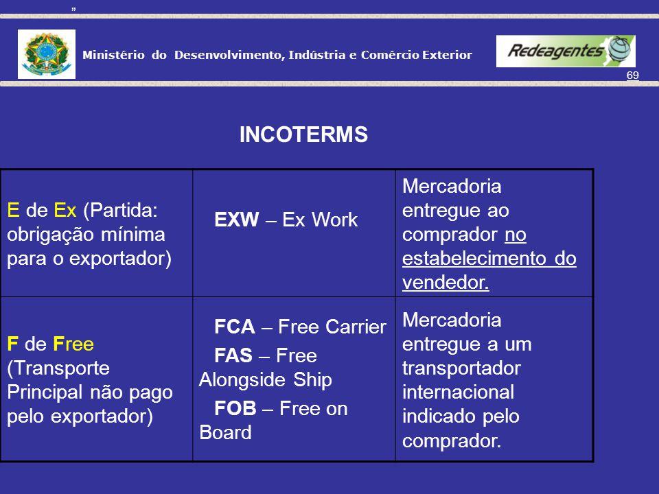 INCOTERMS E de Ex (Partida: obrigação mínima para o exportador) EXW – Ex Work. Mercadoria entregue ao comprador no estabelecimento do vendedor.