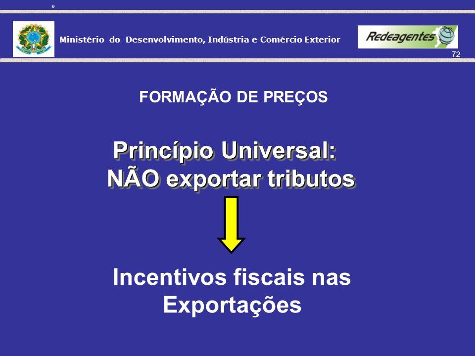 Incentivos fiscais nas Exportações