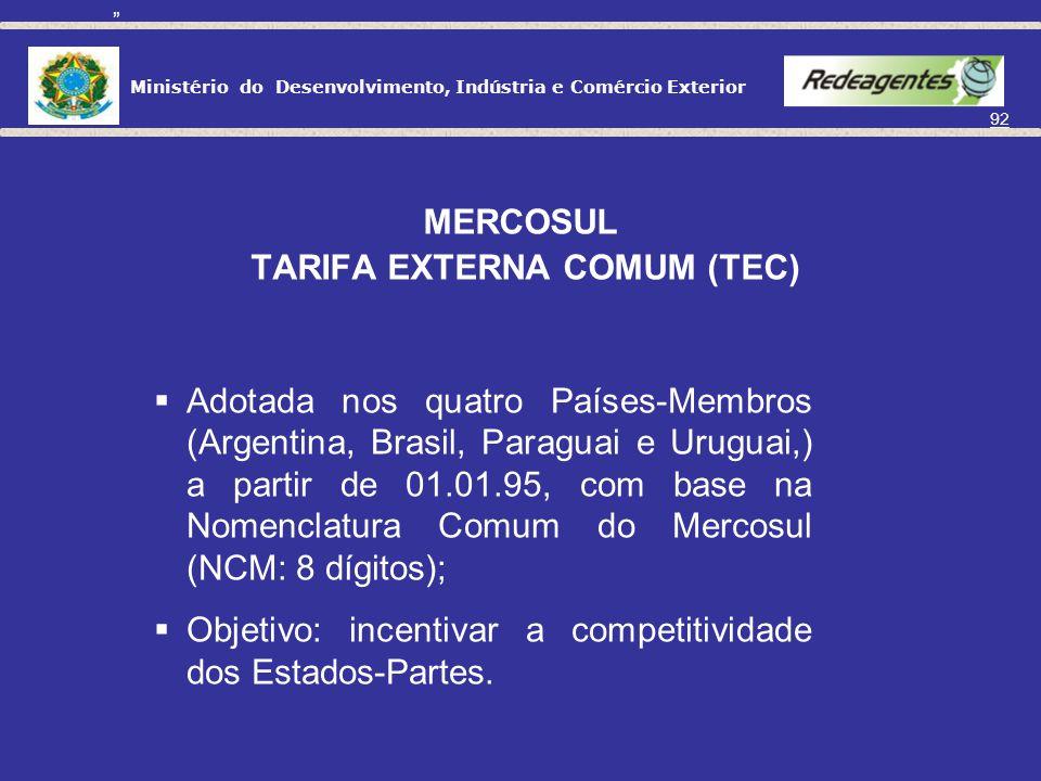 MERCOSUL TARIFA EXTERNA COMUM (TEC)