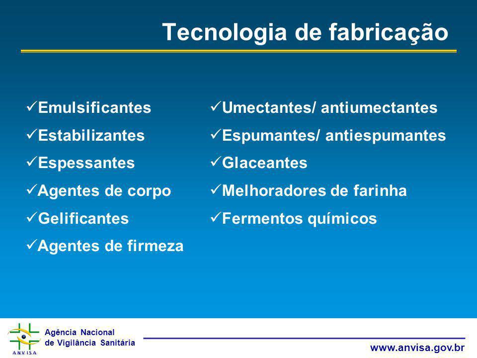 Tecnologia de fabricação