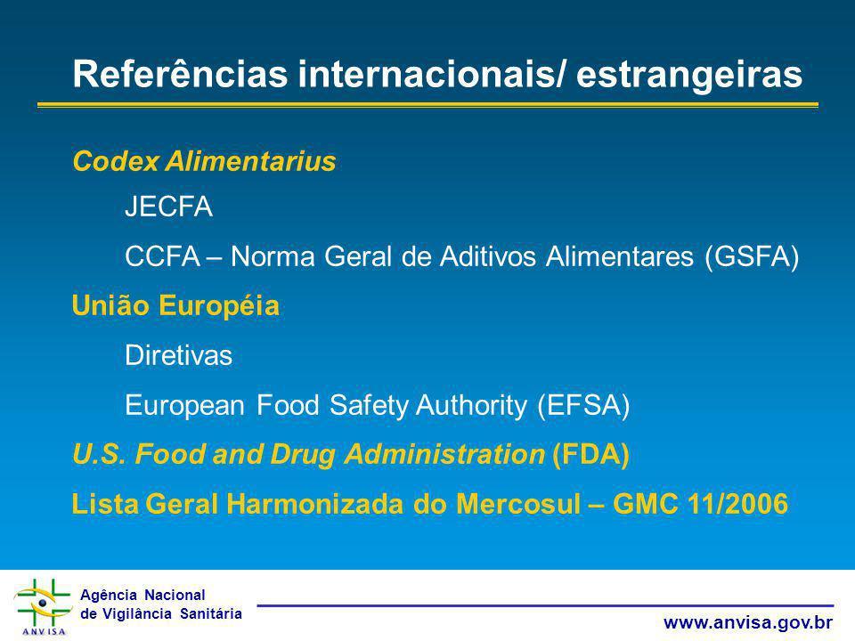 Referências internacionais/ estrangeiras