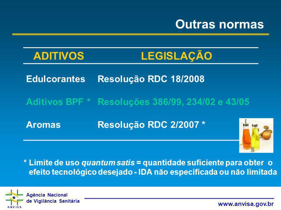 Outras normas ADITIVOS LEGISLAÇÃO Edulcorantes Resolução RDC 18/2008