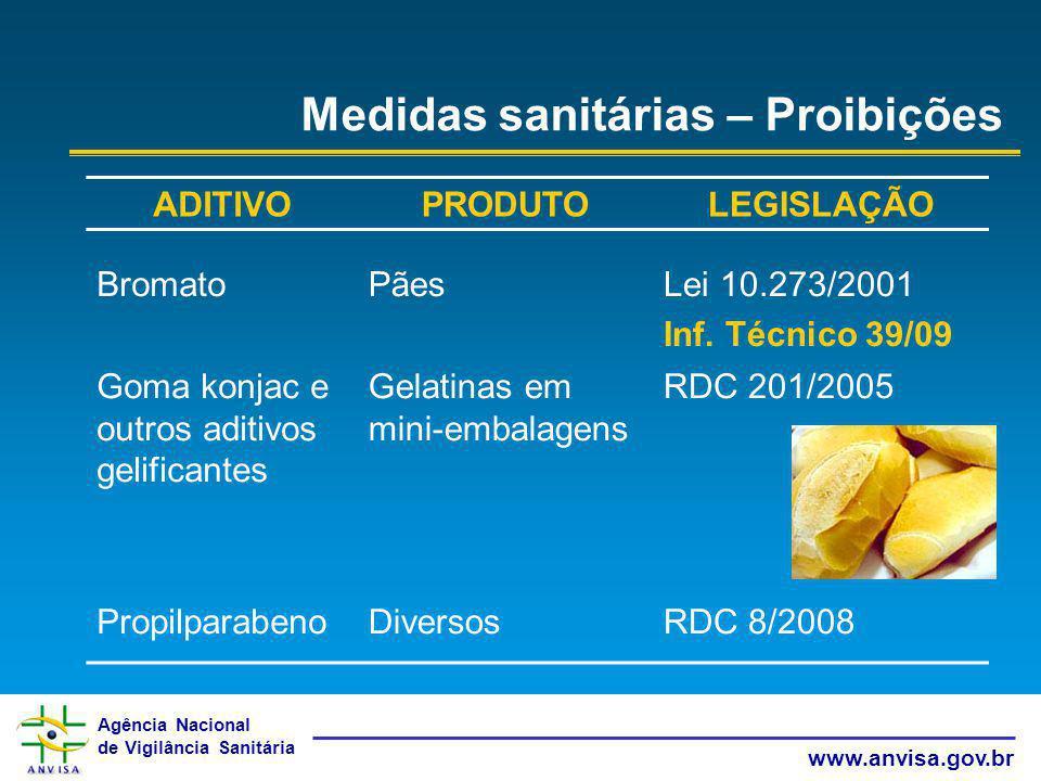 Medidas sanitárias – Proibições