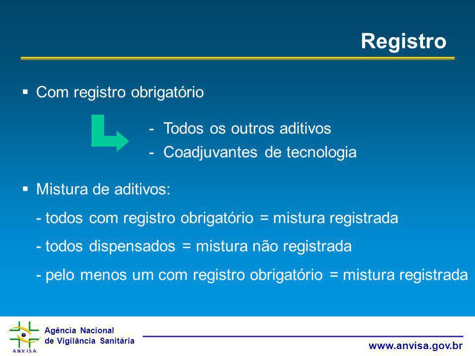 Registro Com registro obrigatório Todos os outros aditivos