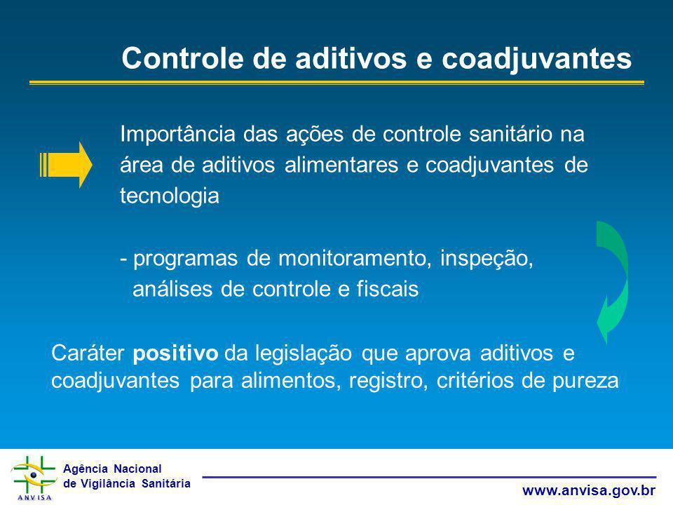 Controle de aditivos e coadjuvantes