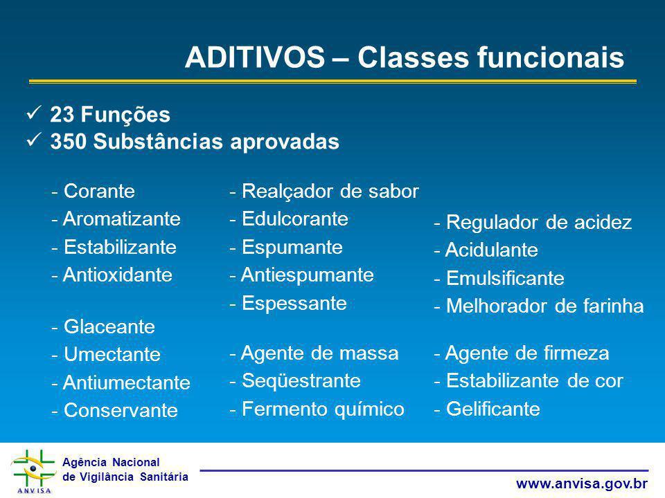 ADITIVOS – Classes funcionais