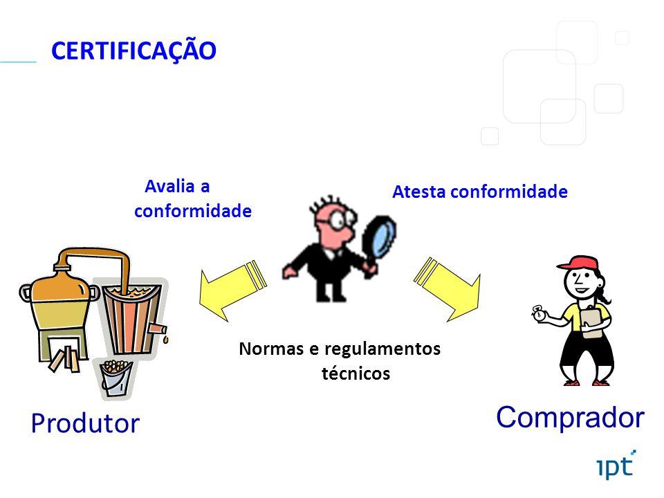 Normas e regulamentos técnicos