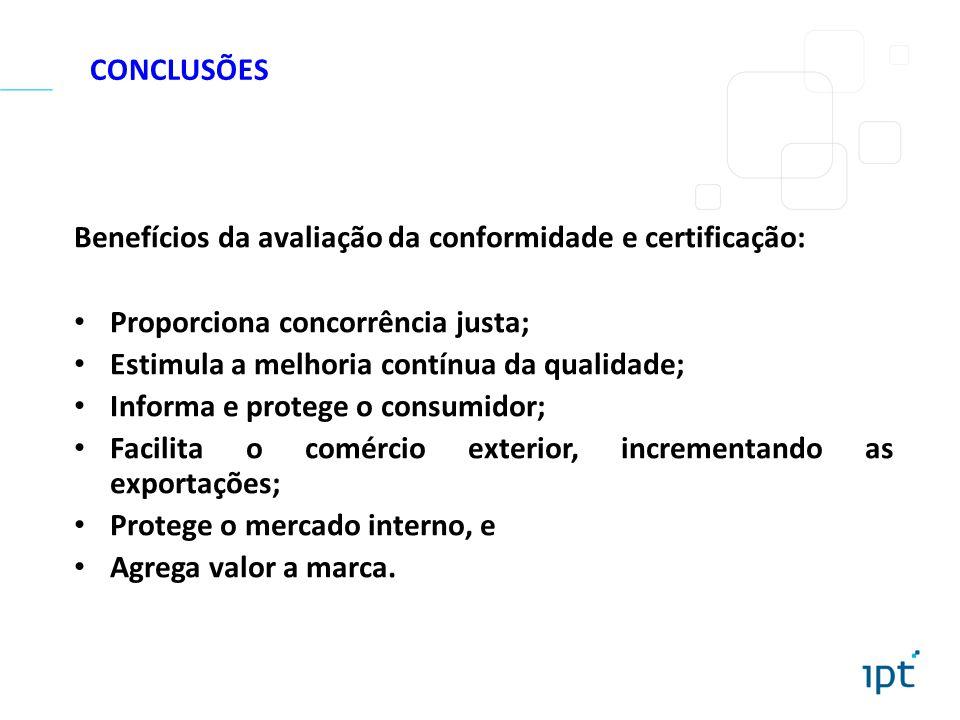 CONCLUSÕES Benefícios da avaliação da conformidade e certificação: Proporciona concorrência justa;