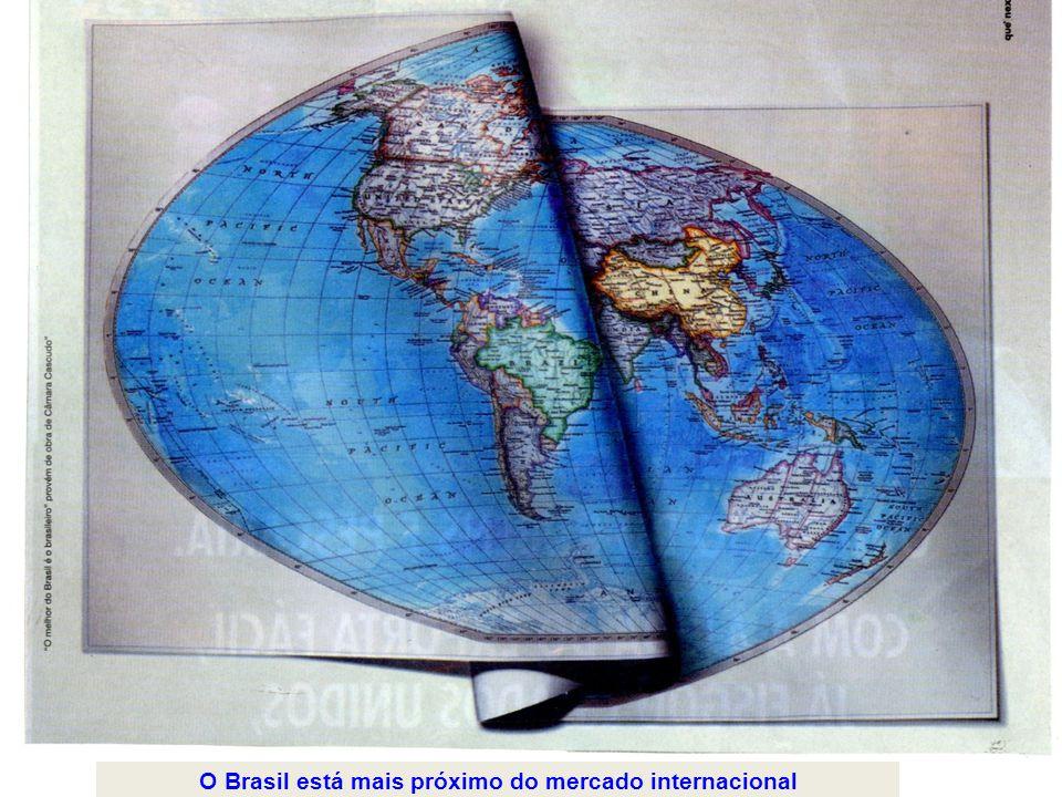 O Brasil está mais próximo do mercado internacional