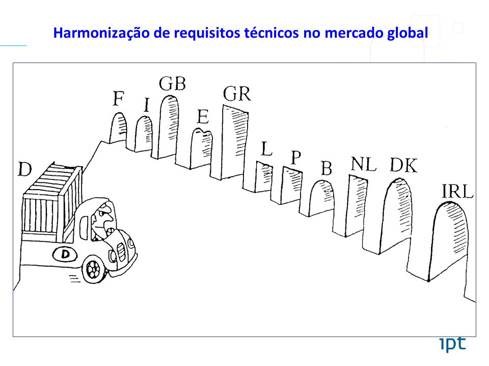 Harmonização de requisitos técnicos no mercado global